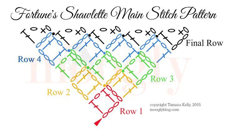 Fortunes-Shawlette-Main-Stitch-Chart