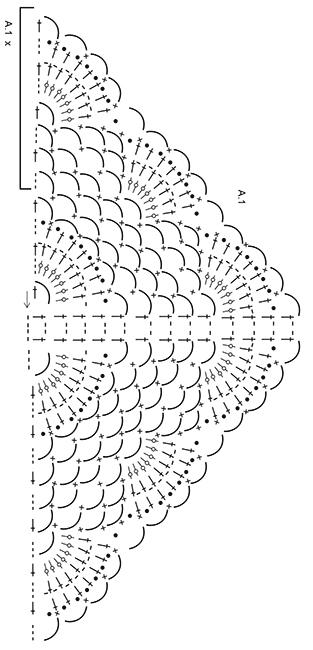 Grafico Drops